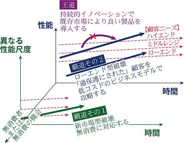 玉田 俊平太(たまだ しゅんぺいた)_tamadaschumpeter4-4