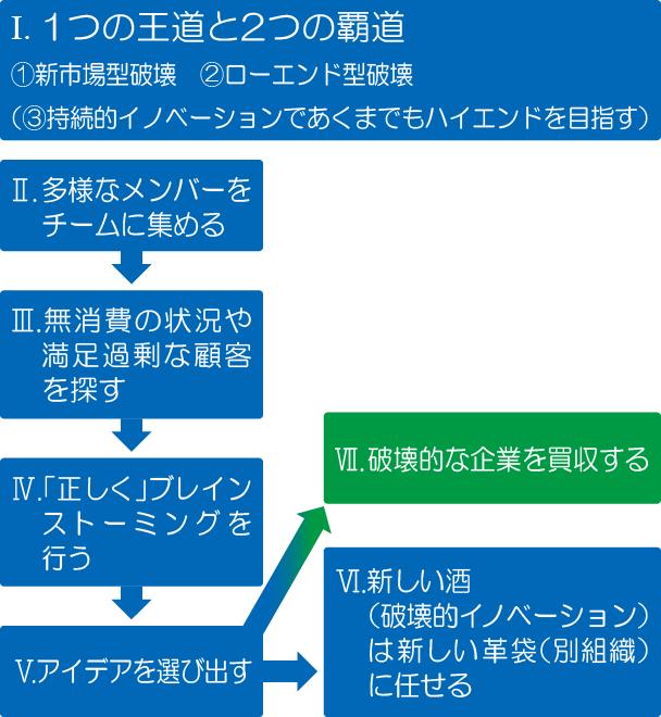 玉田 俊平太(たまだ しゅんぺいた)_tamadaschumpeter6-1