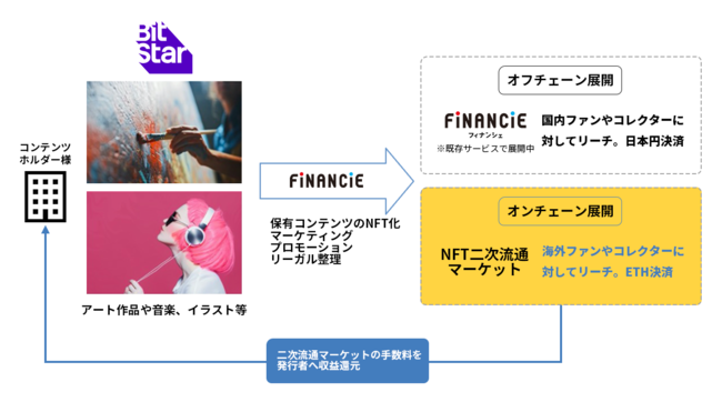 f:id:credit_robo:20210525221558p:plain