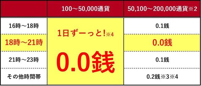 f:id:credit_robo:20210729013345j:plain