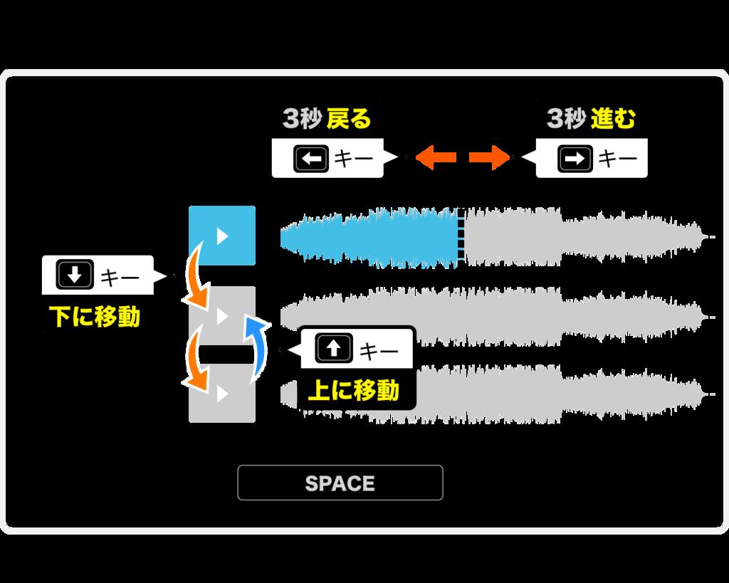 f:id:creo_sakamoto:20180716163820p:plain