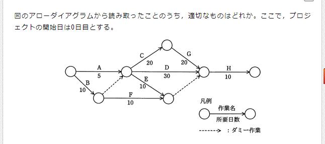 f:id:cresta522:20190704200525p:plain