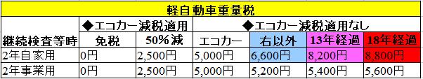 f:id:cristarin1120biz:20180105003545p:plain