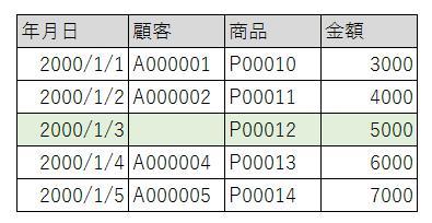 f:id:crmprogrammer38:20170222195653p:plain