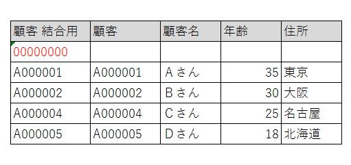 f:id:crmprogrammer38:20170222200818p:plain