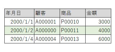 f:id:crmprogrammer38:20170222235508p:plain