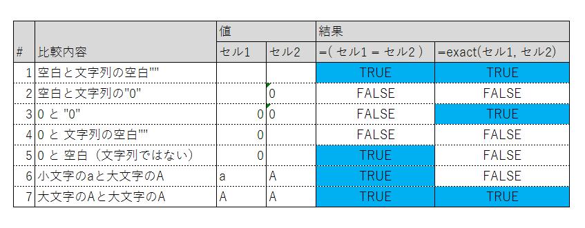 f:id:crmprogrammer38:20170309173532p:plain