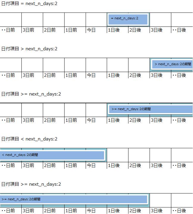 f:id:crmprogrammer38:20170828233802p:plain
