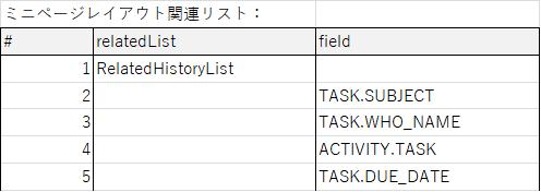 f:id:crmprogrammer38:20180620195747p:plain