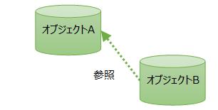 f:id:crmprogrammer38:20200525071847p:plain