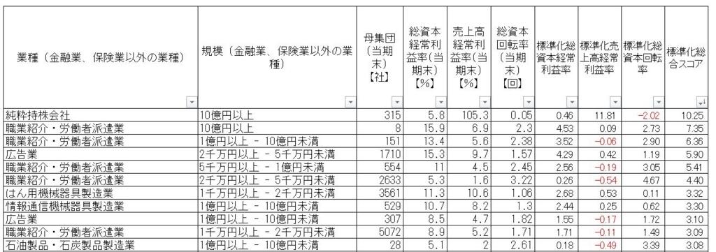 f:id:cross_hyou:20180526145957j:plain