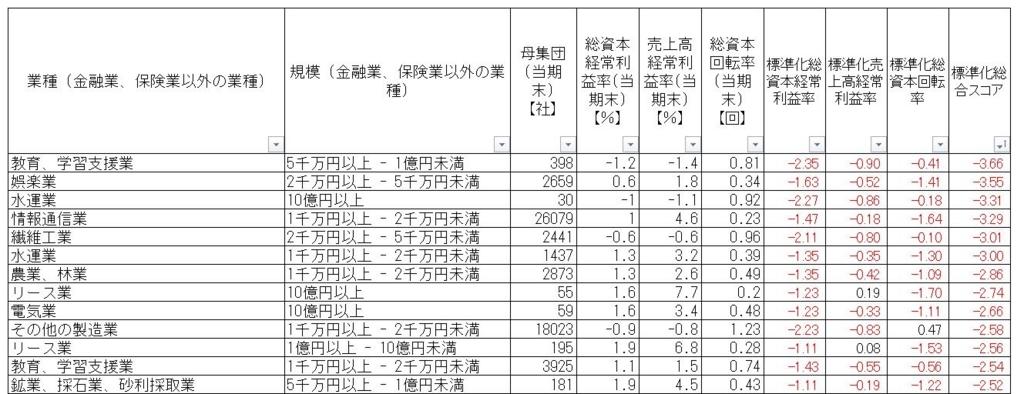 f:id:cross_hyou:20180526150338j:plain