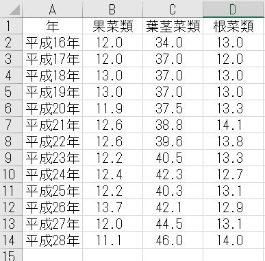 f:id:cross_hyou:20180623121117j:plain
