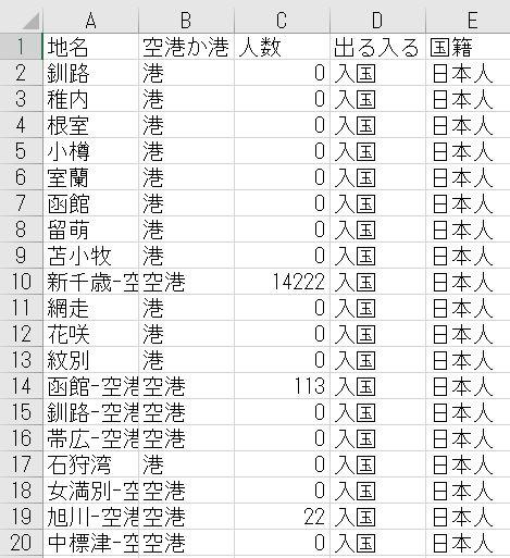 f:id:cross_hyou:20180628132819j:plain