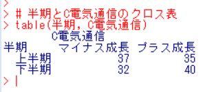f:id:cross_hyou:20180714123326j:plain
