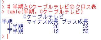 f:id:cross_hyou:20180714124840j:plain
