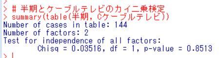 f:id:cross_hyou:20180714125237j:plain
