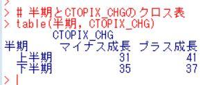 f:id:cross_hyou:20180714125551j:plain