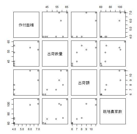 f:id:cross_hyou:20180807000719j:plain