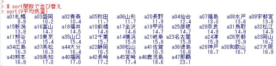 f:id:cross_hyou:20181006101854j:plain