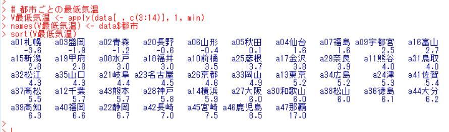 f:id:cross_hyou:20181006105911j:plain