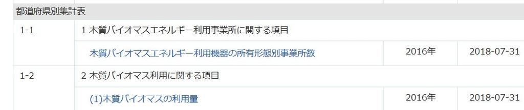 f:id:cross_hyou:20181212193254j:plain