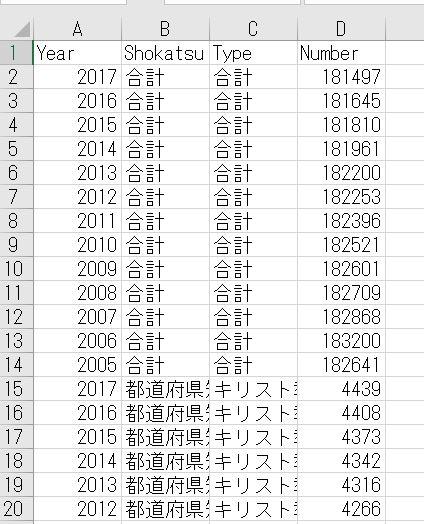 f:id:cross_hyou:20190306194550j:plain