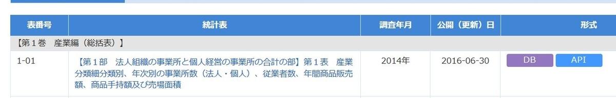 f:id:cross_hyou:20190330135120j:plain
