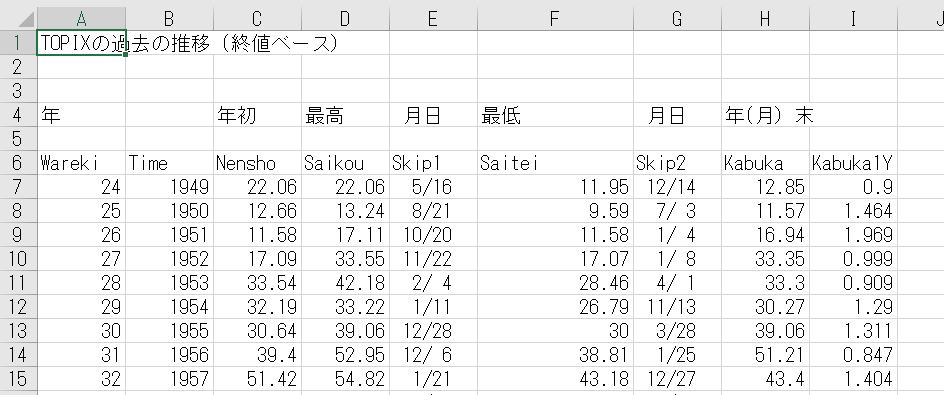 f:id:cross_hyou:20190504113522j:plain