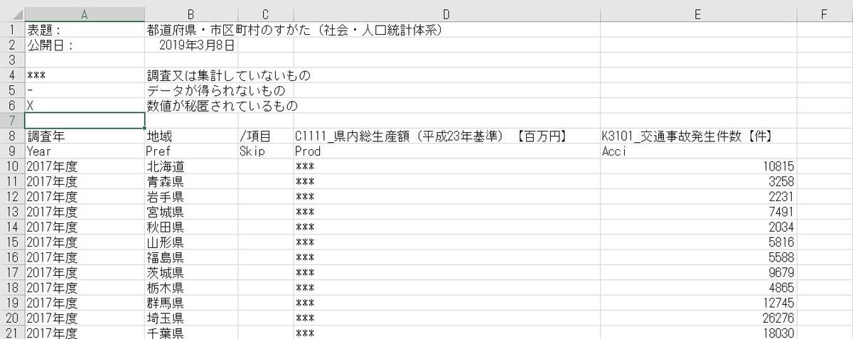 f:id:cross_hyou:20190529203203j:plain