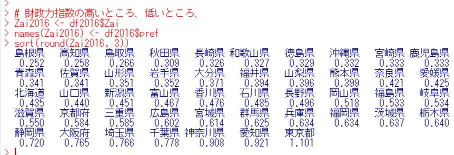 f:id:cross_hyou:20190717201406j:plain