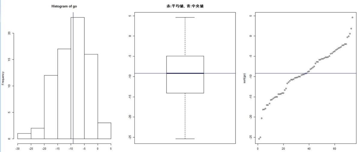 f:id:cross_hyou:20190821190135j:plain
