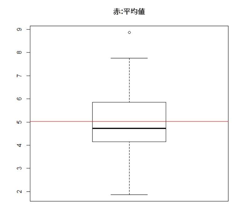 f:id:cross_hyou:20190824160613j:plain