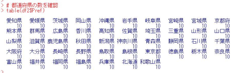 f:id:cross_hyou:20190926192017j:plain