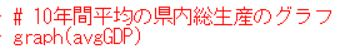 f:id:cross_hyou:20190928123738j:plain