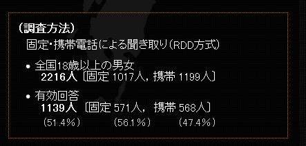 f:id:cross_hyou:20191120194618p:plain