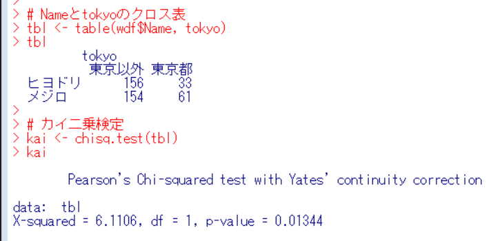 f:id:cross_hyou:20191207132414p:plain
