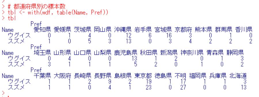 f:id:cross_hyou:20191209075202p:plain
