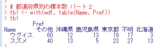f:id:cross_hyou:20191209082503p:plain