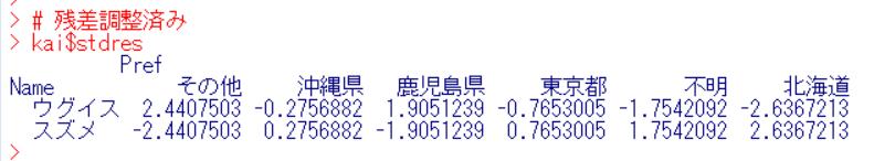 f:id:cross_hyou:20191209082924p:plain