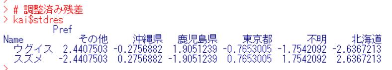 f:id:cross_hyou:20191209083328p:plain