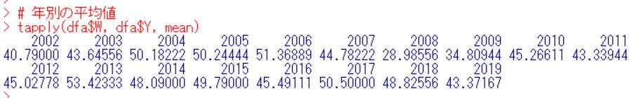 f:id:cross_hyou:20200118160229p:plain