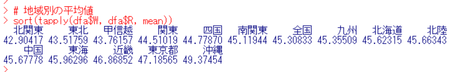 f:id:cross_hyou:20200118161525p:plain