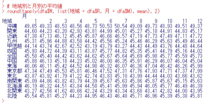 f:id:cross_hyou:20200118163447p:plain