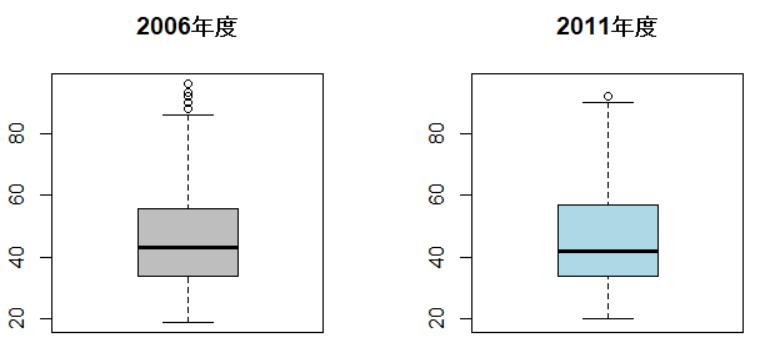 f:id:cross_hyou:20200305190947p:plain