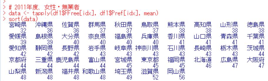 f:id:cross_hyou:20200305193622p:plain