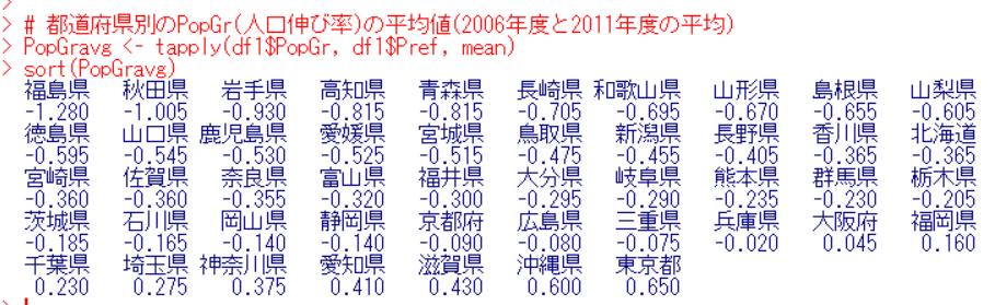 f:id:cross_hyou:20200311190049p:plain