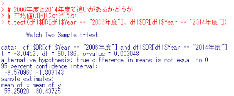 f:id:cross_hyou:20200314110944p:plain