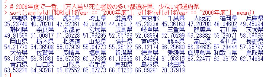 f:id:cross_hyou:20200314111434p:plain
