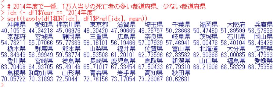 f:id:cross_hyou:20200314112240p:plain